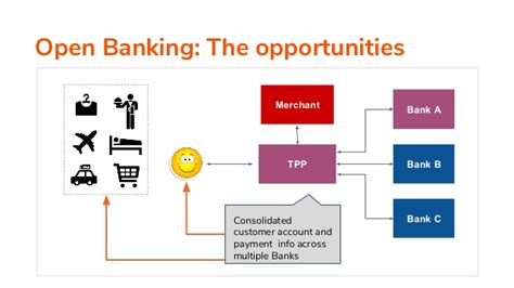 will banks be open open banking moving banks beyond the norm