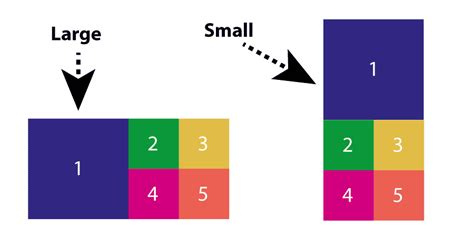 flexbox layout exles html flexbox layout pattern 5 square 1 large 4 small