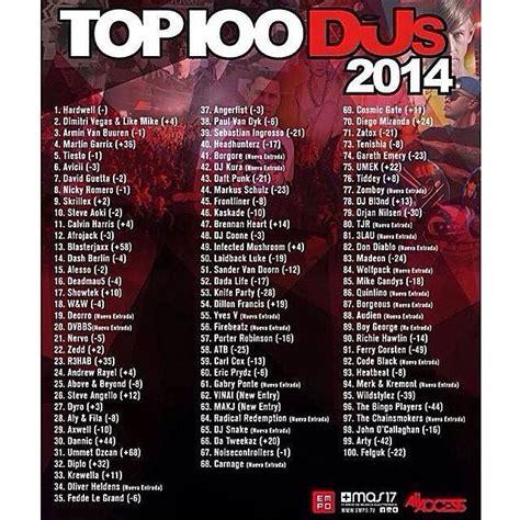 best dj magazine djmag top 100 related keywords djmag top 100