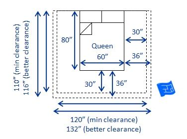 standard size of queen bed bed sizes and space around the bed