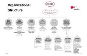 file organization structure of ohio jpg wikimedia commons