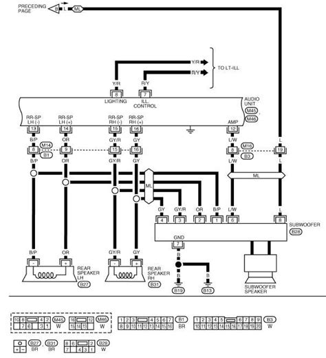 2003 nissan sentra wiring diagram 33 wiring diagram