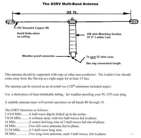 hamradio antennas  ntux boyd travis kingsport tn