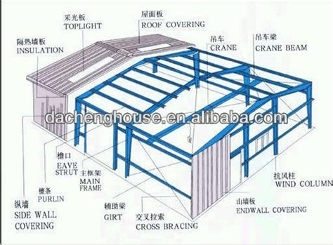warehouse construction layout metal roof steel prefab warehouse for sale buy metal