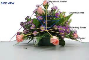 floral arrangement round centerpiece western style mywisewife com