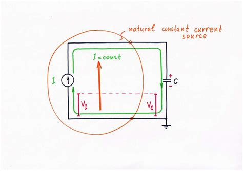 capacitor constant current inventing a constant current source on the whiteboard