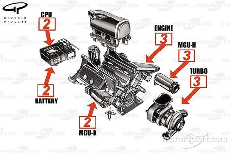 Mgu K Ferrari by Power Unit Quest Anno Solo 2 Mgu K Centraline E Batterie