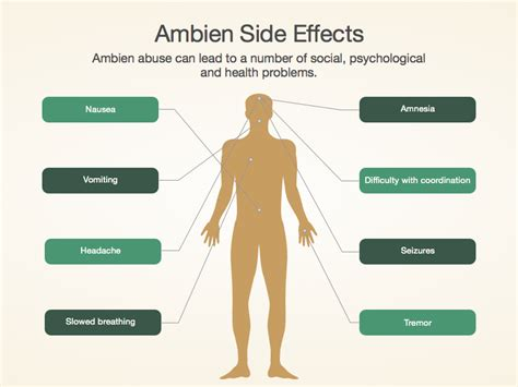 Does Ambien Impact A Detox effects of ambien withdrawal