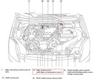2012 Nissan Sentra Service Engine Soon Light P0112 2012 Nissan Sentra Intake Air Temperature Circuit