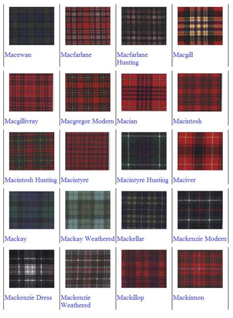 plaid pattern history scottish tartan patterns the bottom right corner is my