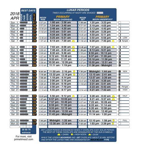fishing calendar ontario  qualads