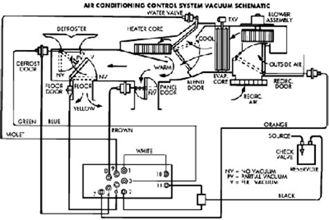solved vacuum diagram for a 2002 jeep grand 4 0 jeep grand vacuum diagram jeep grand