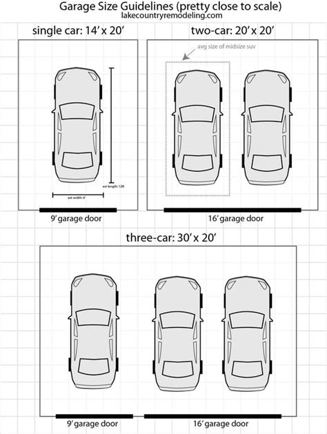 car porch dimensions 3 car garage dimensions building codes and guides