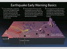 How to Make an Earthquake Alarm   DIY Hacking Warning Systems