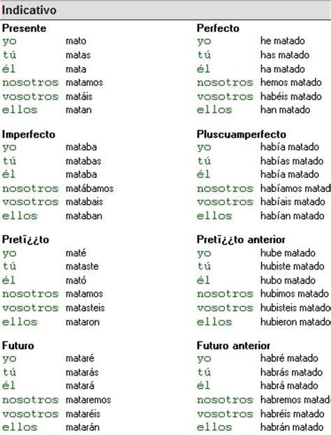 tavola verbi francese come coniugare i verbi in spagnolo il miglior web