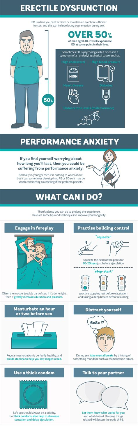 how to stay longer in bed how to last longer in bed infographic