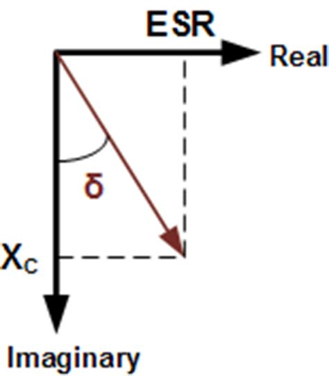 formula for esr of capacitor capacitors capacitance calculations formulas equations rf cafe