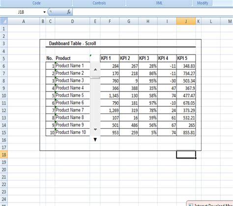 Portofolio Dgn Excel dashboards in microsoft excel amanah fitri