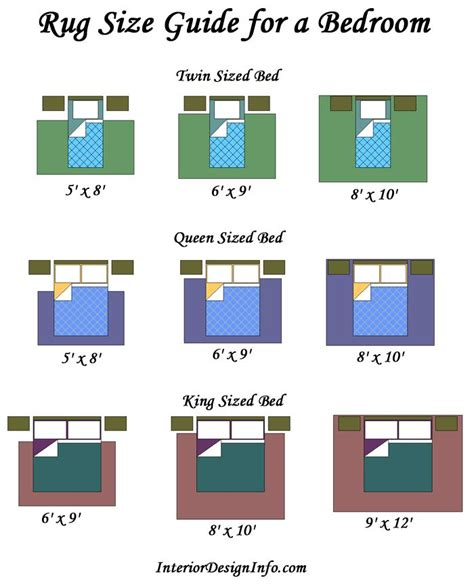 Bedroom Area Rug Size 25 Best Ideas About Rug Placement On Rug For Bedroom Area Rug Placement And Living