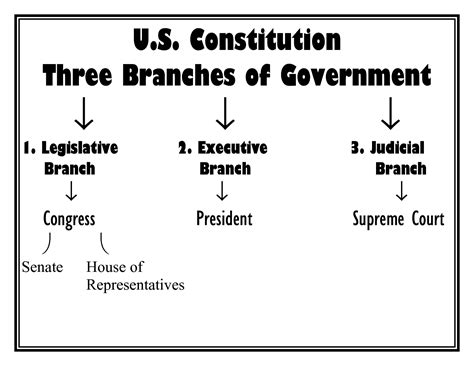 Section Quiz 3 2 Three Branches Of Government by Worksheet 3 Branches Of Government Worksheet