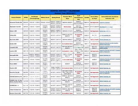 Placer County Office Of Education by 2016 2017 School Calendar Placer County Office Of