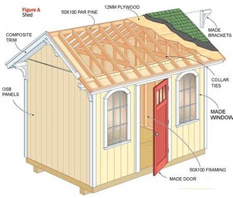 Cheap Sheds To Build by Home Dzine Build A Wendy House Blikkiesdorp
