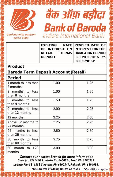 Credit Card Form Of Bank Of Baroda 2 bank of baroda pdf