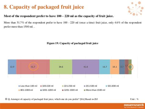 Country Choice Juice Guava 1000ml report on habits of fruit juice in indonesia 2013