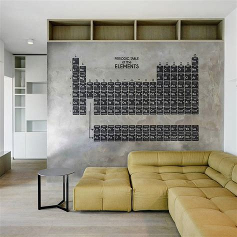 periodic table home decor mancave on pinterest science man cave bar and man cave