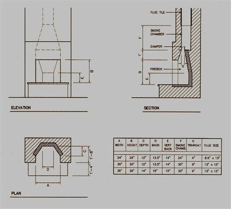 Rumford Fireplace Specifications by Diagram Of Rumford Fireplace Dimensions Llar De Foc