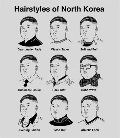 styles of haircuts allowed in north korea hairstyles of north korea t shirt headline shirts