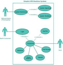 uml use template use templates to instantly create use diagrams