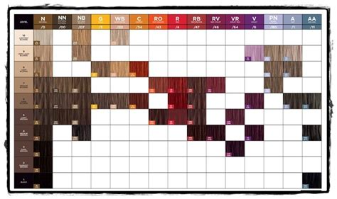 paul mitchell color paul mitchell hair color chart of hair color chart paul