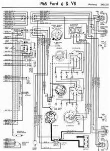 1971 ford torino engine wiring diagram 1971 free engine image for user manual