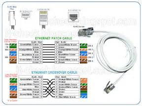 wiring diagram cat6 wire rj45 alexiustoday