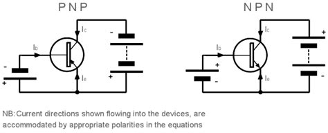 transistor lifier theory transistor gain equations theory common emitter electronics notes