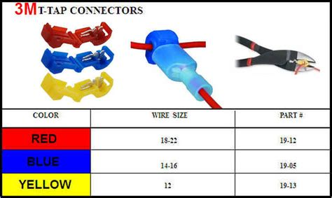 electrical wire distributors mar wire products wholesale automotive and