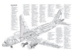 airbus a320 floor plan airbus 320 seating plan diffraction photos