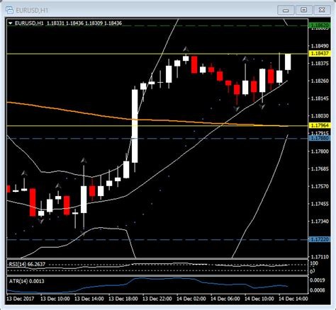 ecb no rate changes ecb no change takes eurusd to one week highs hotforex