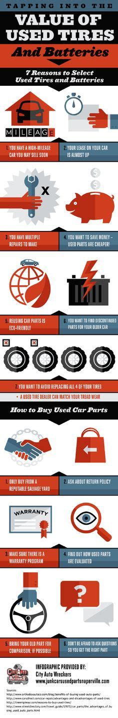 Used Car Batteries Baltimore Car And Automotive Infographics On 228 Pins
