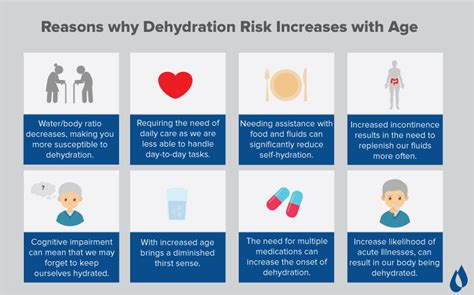 hydration needs for elderly the danger of dehydration what caregivers should