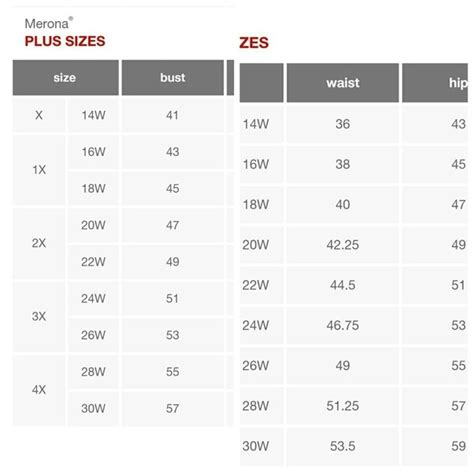 shoe size chart target what has been your experience with plus size clothing fit