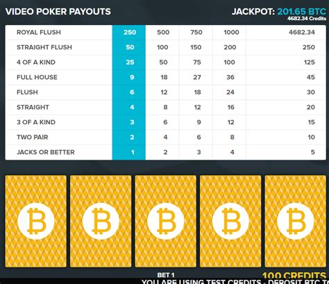 bitcoin game bitcoin games crypto currency mining trading