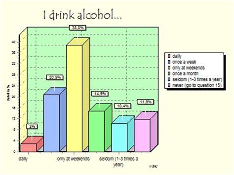ab wieviel grad sterben milben habits drinks and consumption