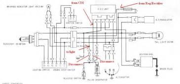 honda 250 coil diagram 250 honda free wiring diagrams