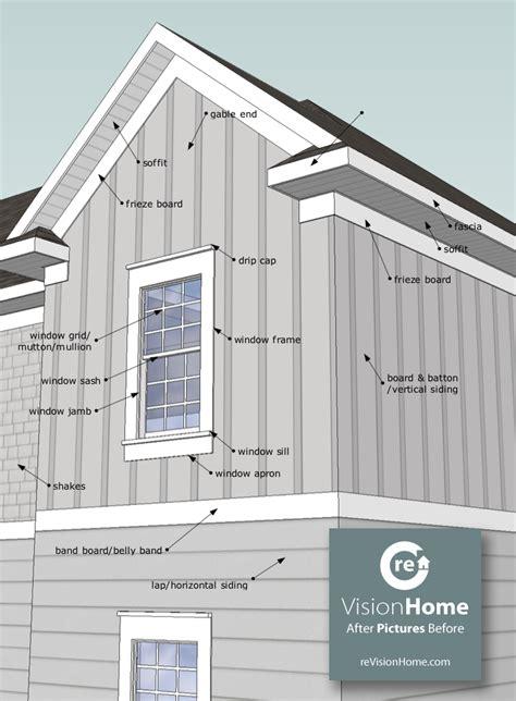 home design terminology home design ideas hq