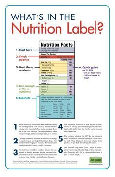 Reading Nutrition Labels Worksheet by Food And Nutrition Worksheets For Middle School