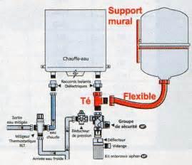 dossier vase d expansion sur installation d eau chaude