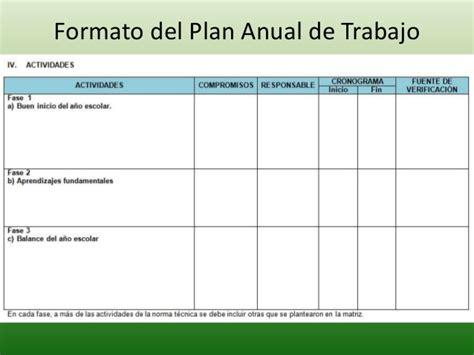 formato del plan anual de actividades 2012 picture compromiso de gesti 211 n