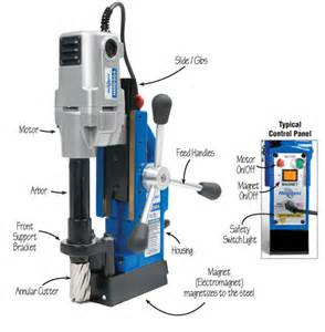 faq on hougen portable magnetic drills